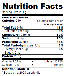 Nutrition information for this dish does not include rice, pasta or bread.