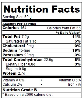 Nutrition information for quick fried rice