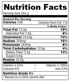 Nutrition information does not include tortillas.