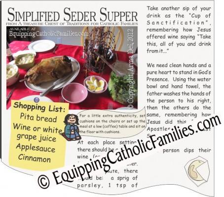 Seder Supper Printable