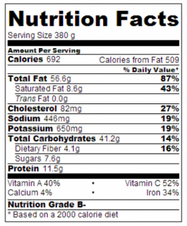nutrition CM karee santos cold tomato soup